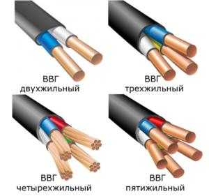 Оборудование кабельное для различного применения