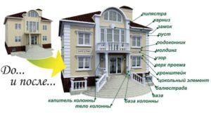 Элементы фасада, отделочные материалы