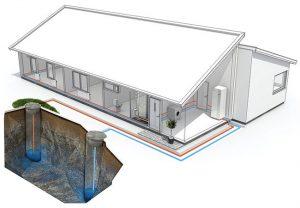Геотермальные тепловые насосы. Возможности и преимущества